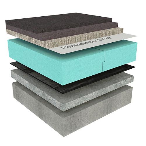 Povozna ravna streha - CLASSIC