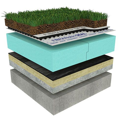 Semi-intensive Green Flat Roof - PLUS