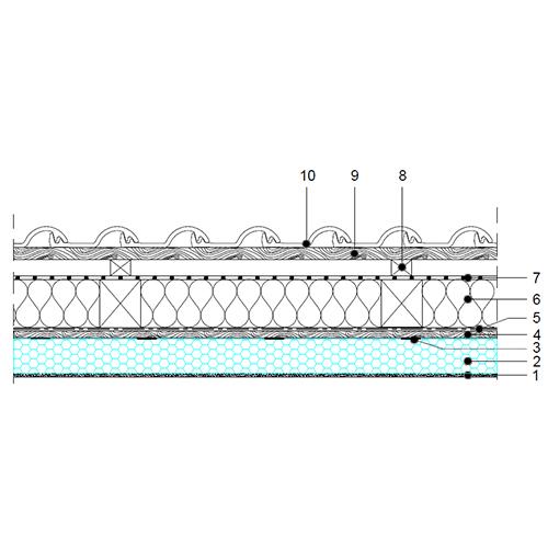 posevna-streha-skeletna-osnovni-prerez